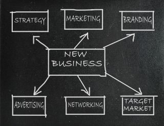 market your new business